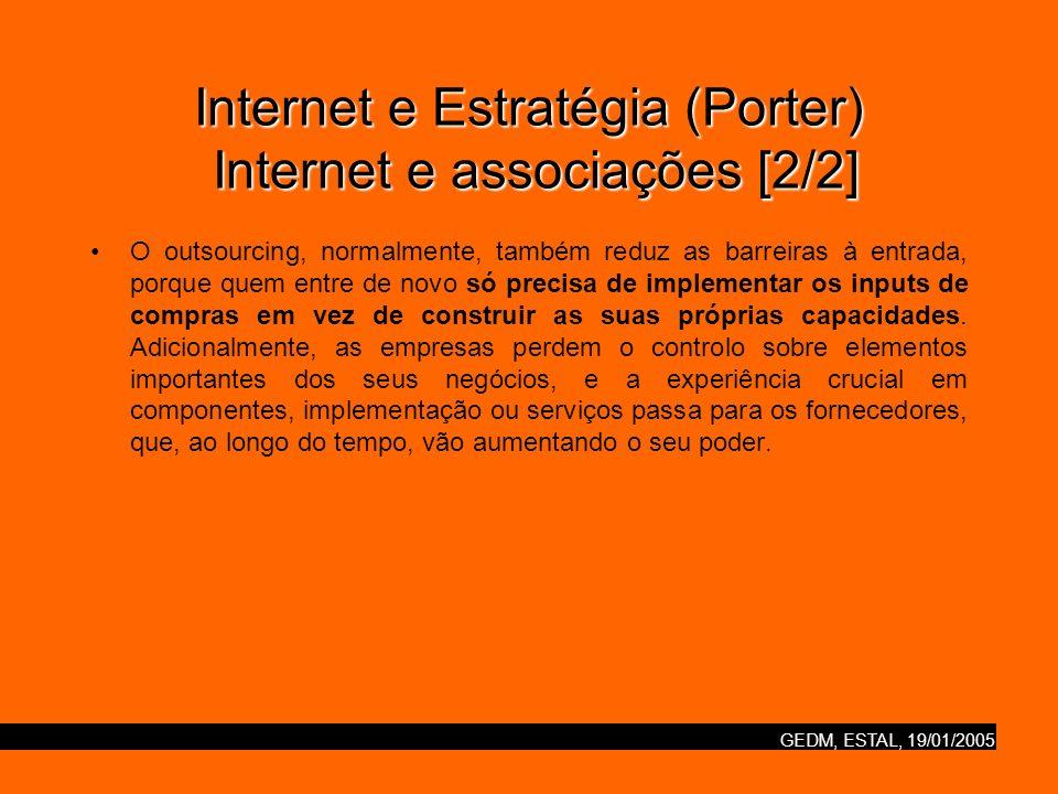 Internet e Estratégia (Porter) Internet e associações [2/2]